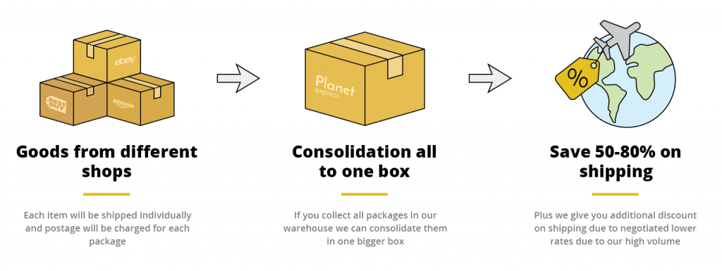 Consolidation Of Your Packages • Planet Express