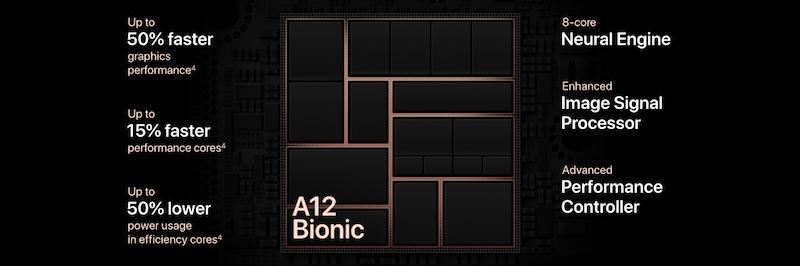 A12 bionic eng