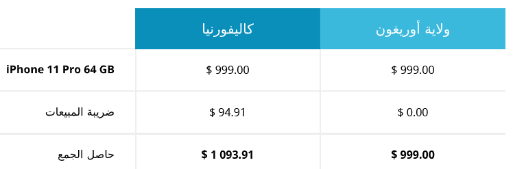 sales tax table ARA 1