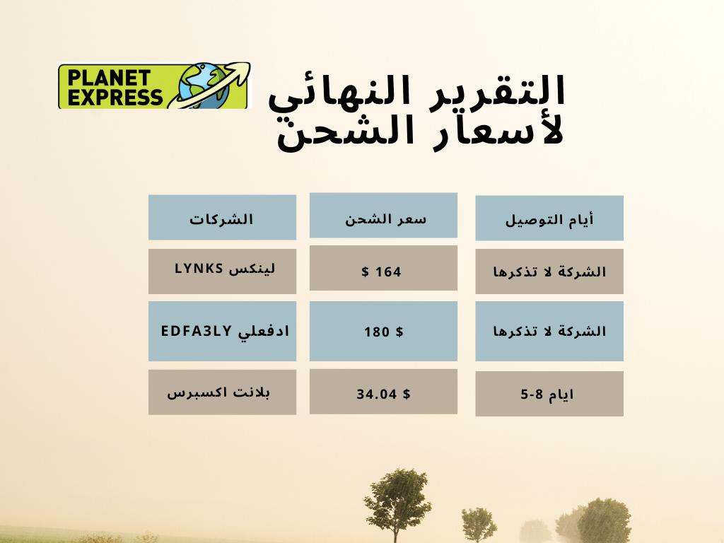 مقارنة بين تكلفة خدمات الشحن من امريكا الي مصر